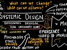 sLab systemic design chalkboard drawing